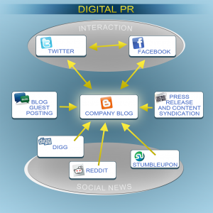 DD_DigitalPR