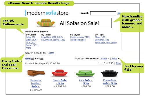 , Quick test idea to improve your conversion rate – site search result page test. Part 2