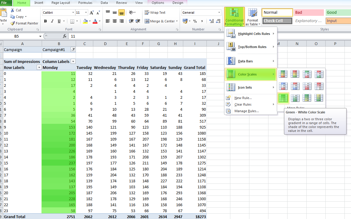 PPC time periods using pivot tables & Excel » pivot-table-step8