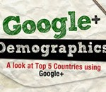 Google+ Demographics: A Look at the Top 5 Countries Using Google Plus