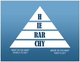 , Hierarchy – What do you want people to see? Where do you want them to go?