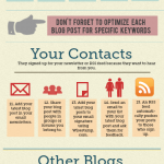 30 ways to promote your blog posts [Infographic]