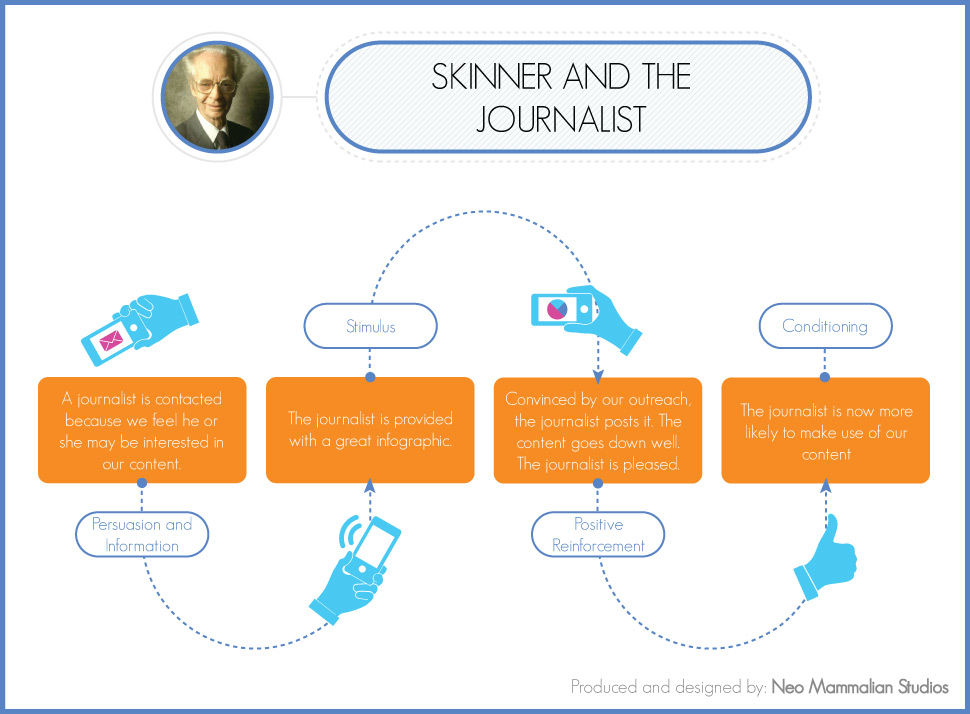 skinner-and-the-journalist