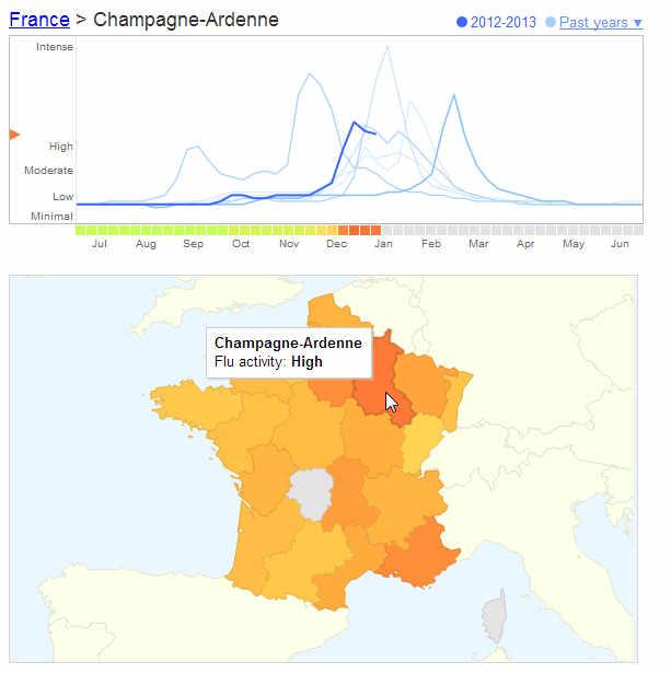 Google-Flu-2013-France2
