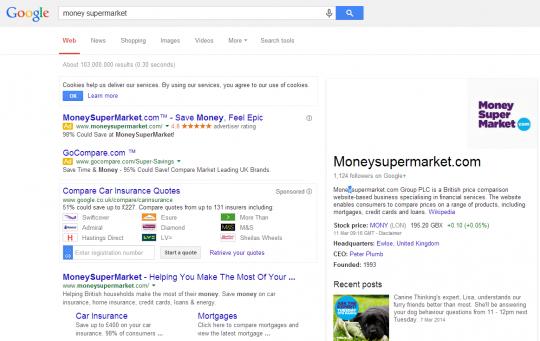 Money Super Market Brand Bidding