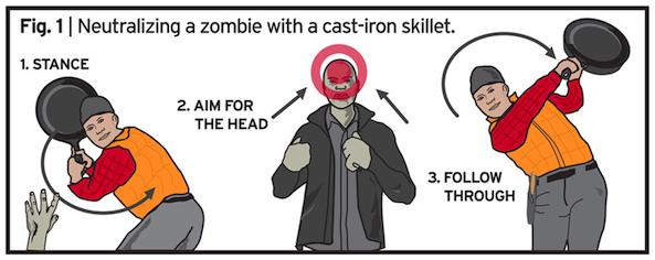 ZombiePan