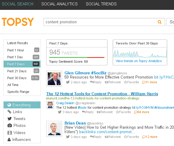 topsy-content-promotion
