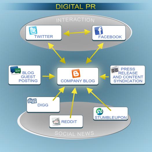 DD_DigitalPR