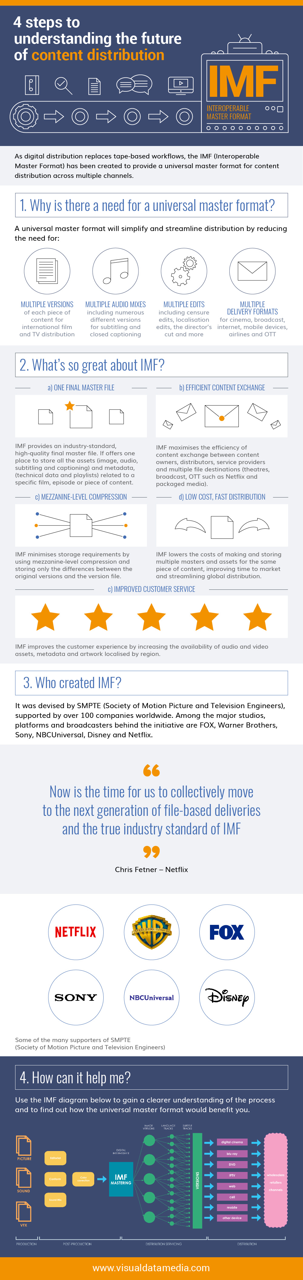 IMF-infographic-5.0-01