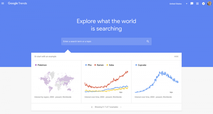 , How Can You Use Google Trends For SEO?