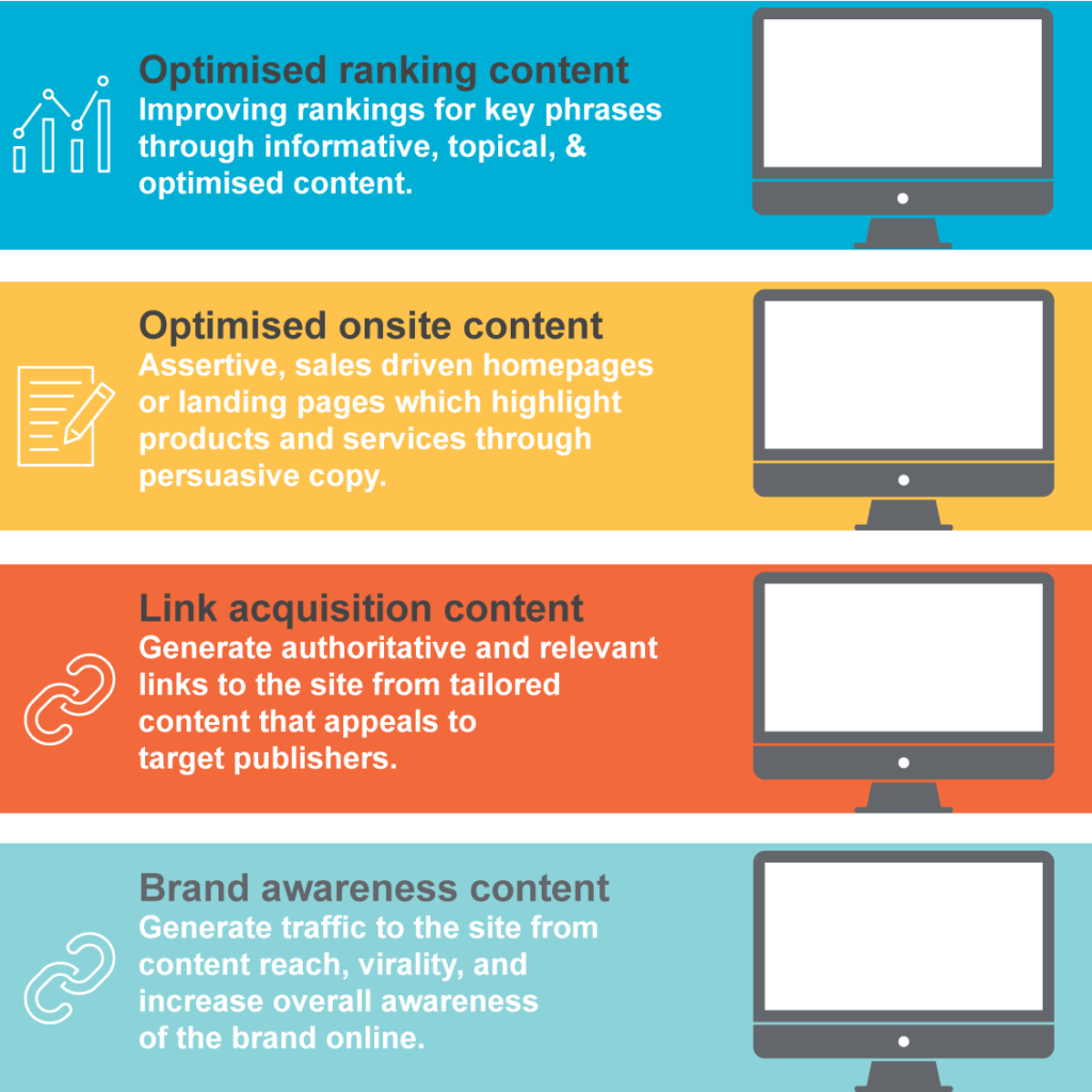 , How Can Your Digital PR Team Support Your Content Marketing Strategy?