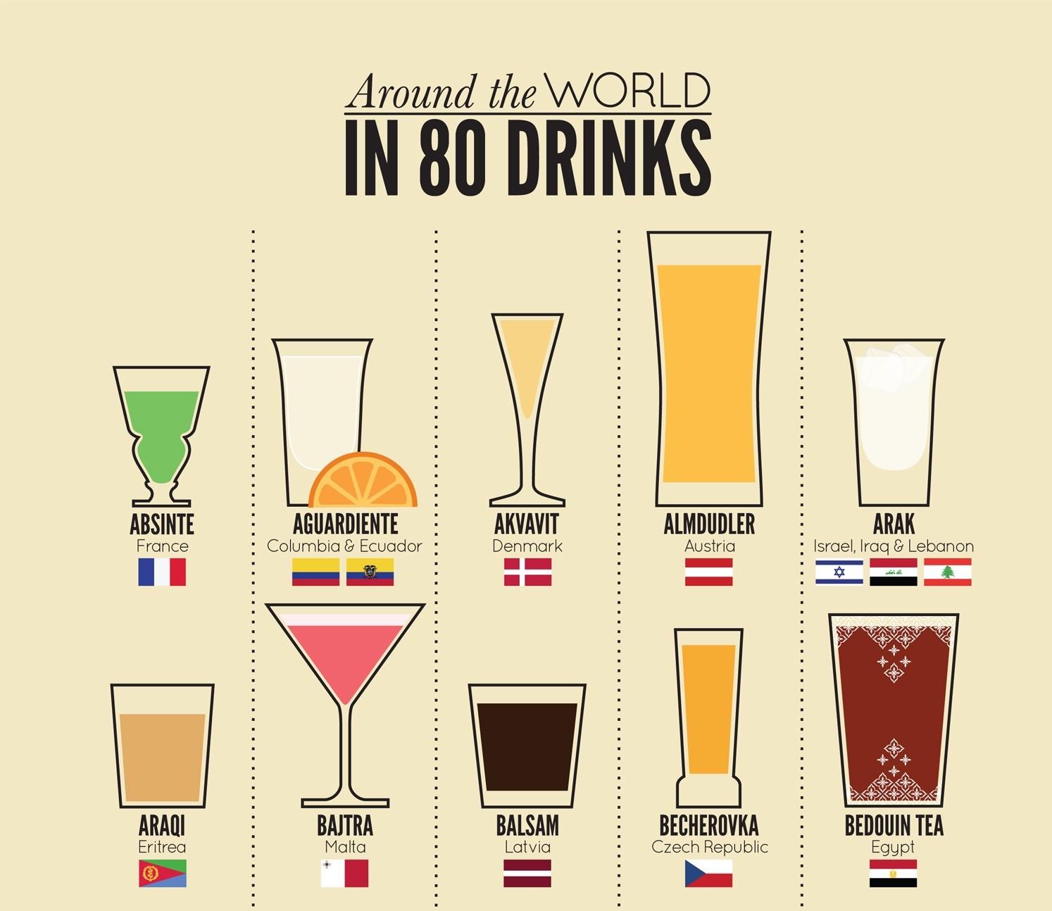 around 80 drinks