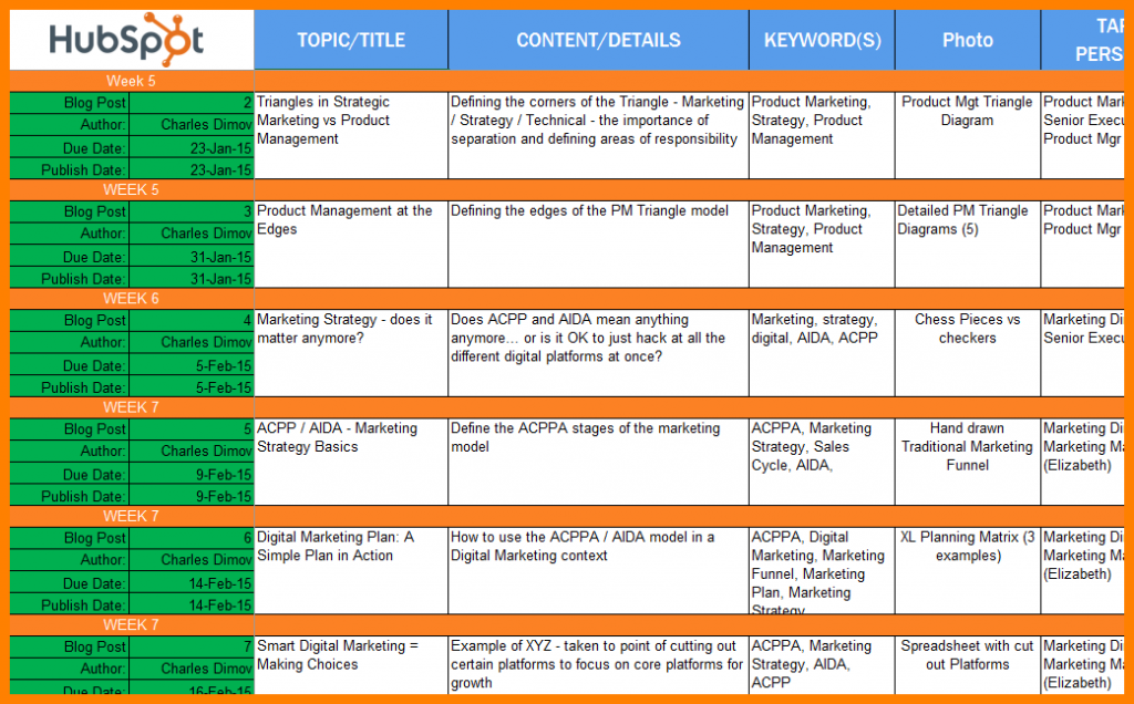 , How to create a content marketing calendar