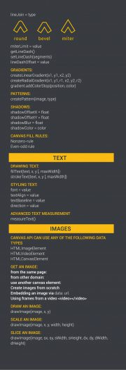 html_canvas_cheatsheet-02