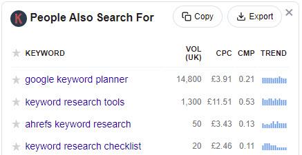 Keywords Everywhere extension
