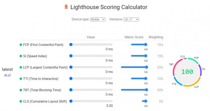 lighthouse scoring calculator
