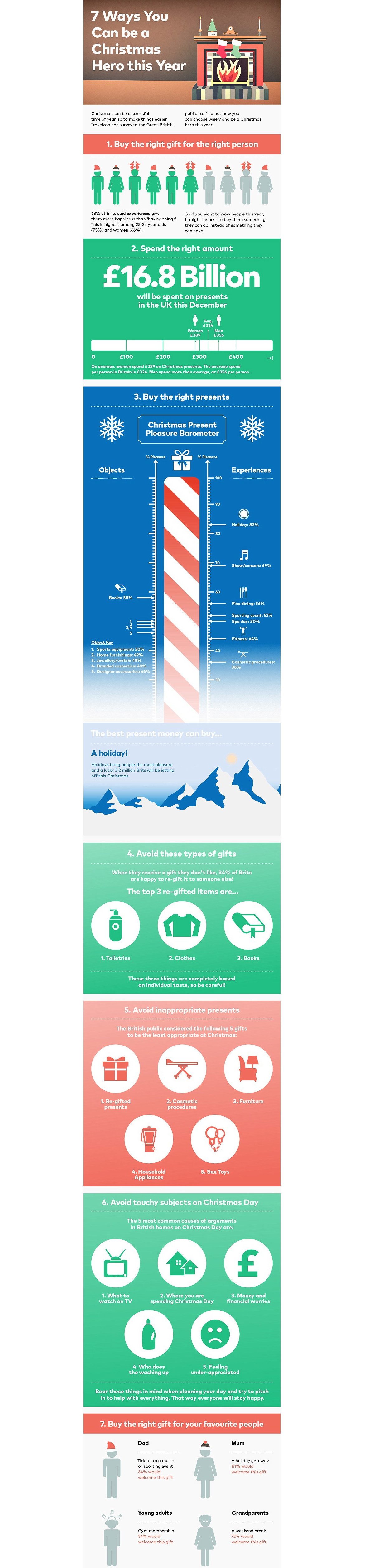 infographic design, Infographic Design